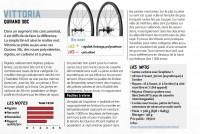 Les roues Vittoria Qurano 30C carbone à pneus sont à l'honneur dans Triathlete magasine du mois d'octobre !