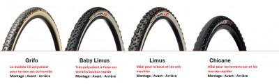 Cyclo-Cross la saison se prépare dès maintenant !!