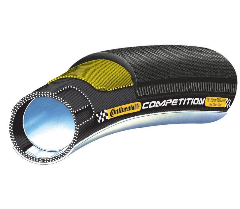 Continental PNEU COMPETITION NOIR 22-622 700X22C